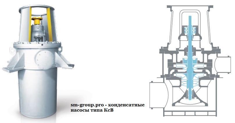 АКсВ 125-140б-3М